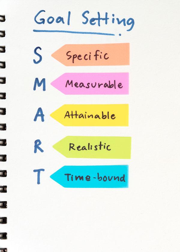 Objetivos Smart de un proceso de Coaching.